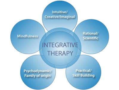 Integrative-counseling