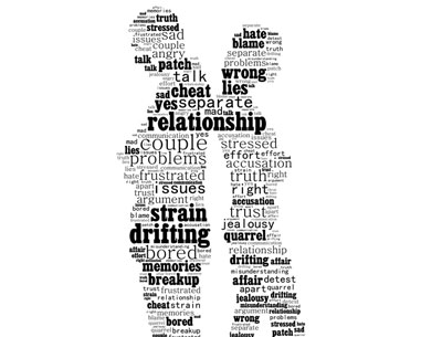 Relationship-Issues-counselling-in-langley